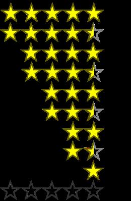 rating-stars-legend-2
